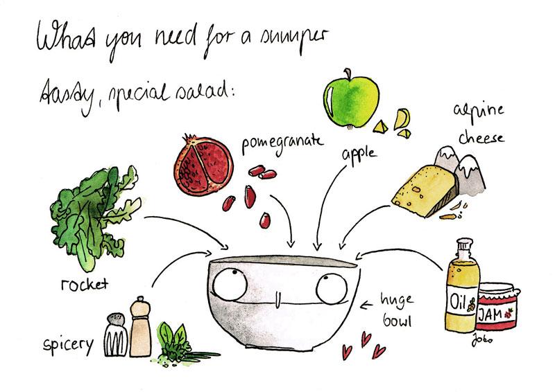 SuperSalat-schnell